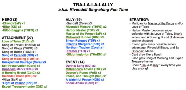 Tralalalally Deck List