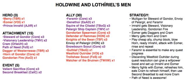 Holdwine and Lothiriel's Men