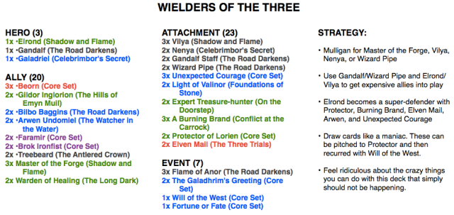 Wielders of Three Text List