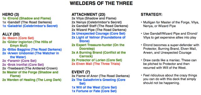Wielders of Three Text List