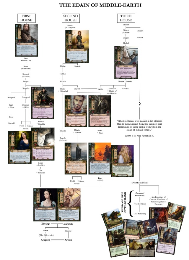 LOTR LCG Houses of Men